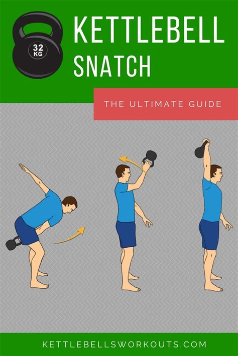 snatch kettlebell ultimate guide overview points teaching