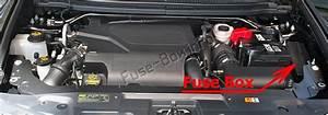 Fuse Box Diagram  U0026gt  Lincoln Mkt  2013