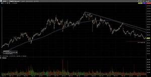 Volatilität Aktien Berechnen : optionstrades k ufe und verk ufe seite 3 optionen wertpapier forum ~ Themetempest.com Abrechnung