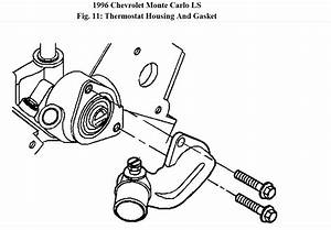 How To Replace Thermostat On 3 1 Monte Carlo