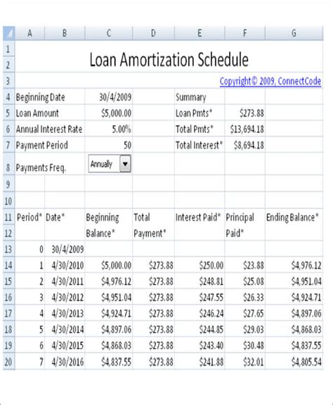 home loan amortization table amortization table sle in excel 7 exles in excel