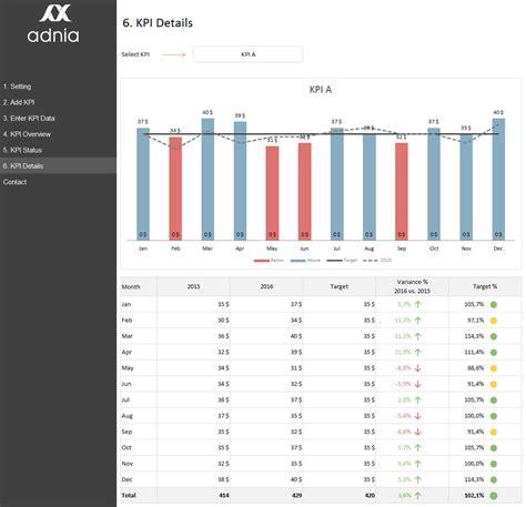 kpi template excel buy kpi management templates adnia