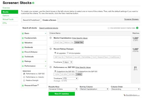 td ameritrade review official stockbrokerscom