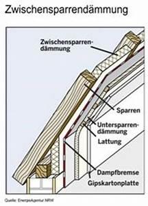 Zwischensparrendämmung Ohne Dampfbremse : schr gdach ~ Lizthompson.info Haus und Dekorationen