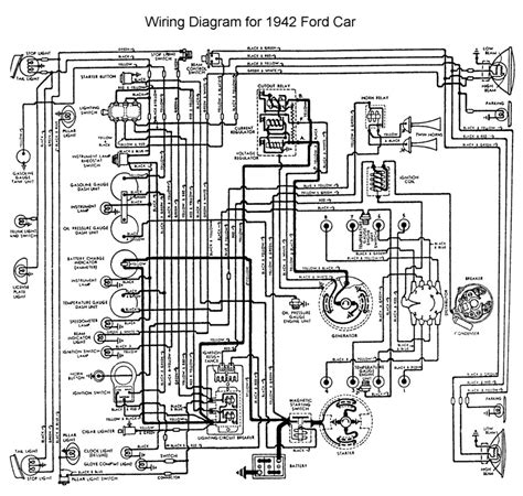 Home Wiring For An Electric Car by Electrical Wiring Diagram Electrical Wiring And Ford