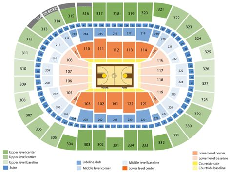 oklahoma city thunder at portland trail blazers on wed