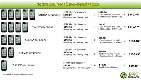 sprint plans for iphone broadband sprint mobile broadband plans