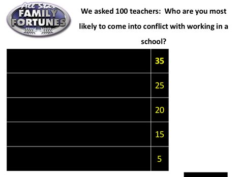 adaptable family fortunes template  powerpoint