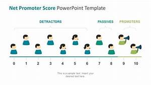 net promoter score powerpoint templates With net promoter score survey template
