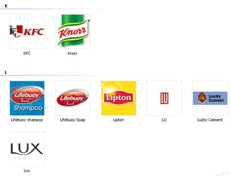 Brands Watch  Top Pakistani Brands By Yellow Pages Of