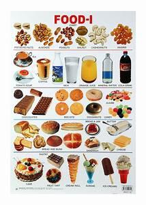 Buy Dreamland Food-1 Chart Online In India • Kheliya Toys