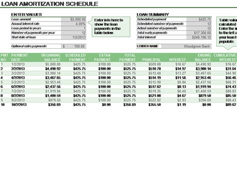 mortgage amortization table excel loan amortization schedule for excel 2013 or newer excel