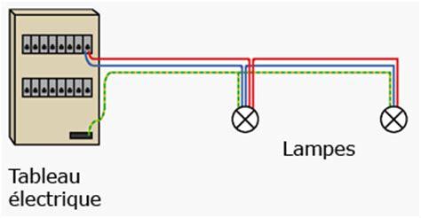 schema electrique eclairage exterieur eclairage ext 233 rieur