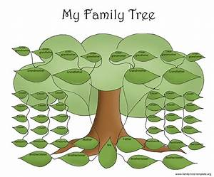 family tree template resources With picture of a family tree template