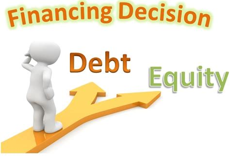 What is Financing Decision? definition and meaning