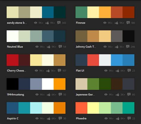 Most Used Color Schemes On Adobe Color As Of November 2015