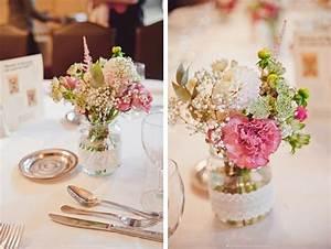 Decoration Pour Bapteme Fille : bapteme garcon champetre ~ Mglfilm.com Idées de Décoration