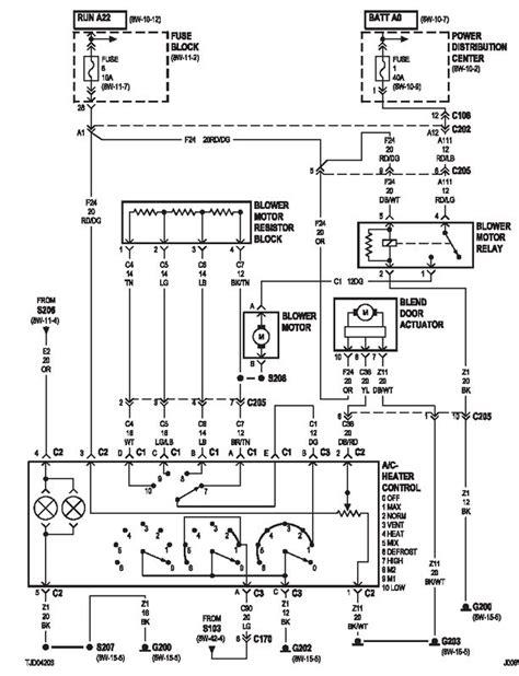 heat ac control switch schematic jeepforumcom