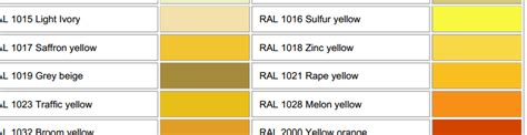 so i was helping out a engineer choose a ral number yellow paint for some safety guarding