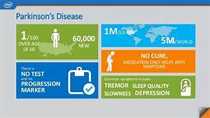 Enable breakthrough in Parkinson disease research- Ido ...
