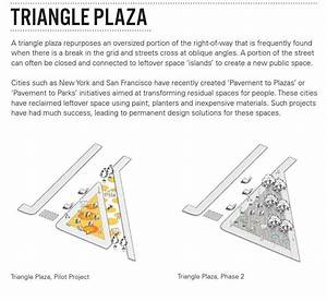 Adaptive Streets  Strategies For Transforming The Urban