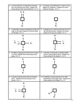 Worksheet Drawing Free Body Force Diagrams Science