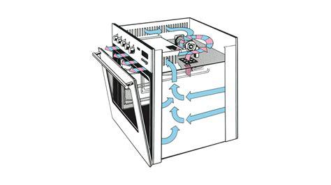 backofen ventilator reinigen simple backofen ventilator reinigen with backofen ventilator