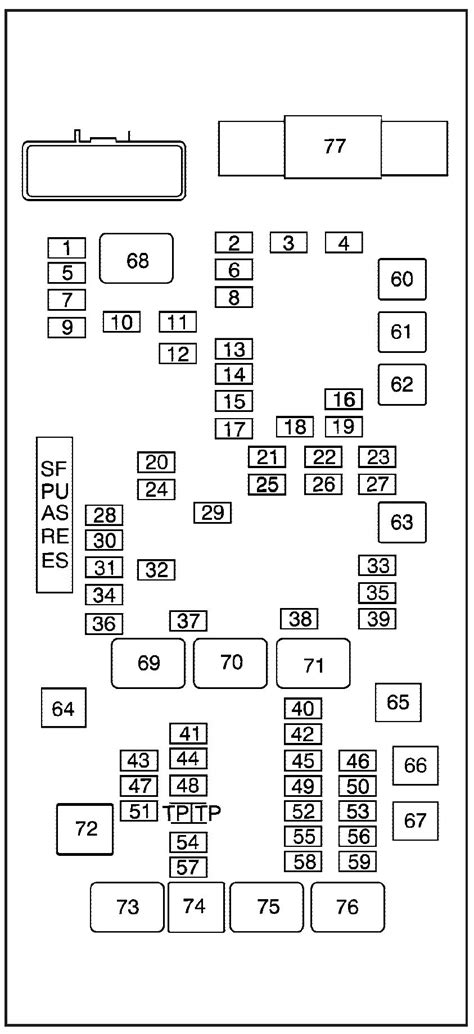 gmc savana   fuse box diagram carknowledge