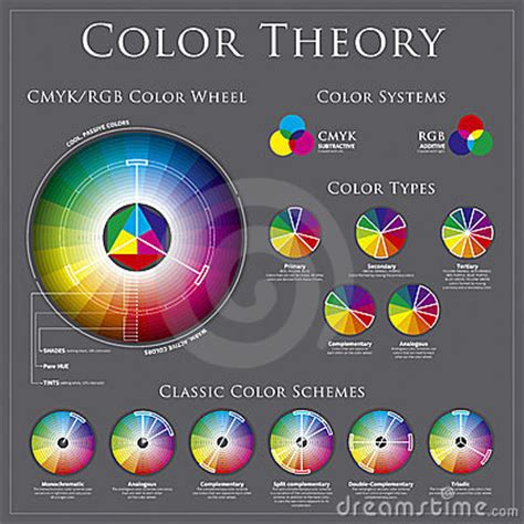 color wheel theory royalty  stock  image