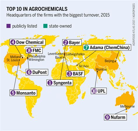 Monsanto and Co: From seven to four – growing by shrinking ...