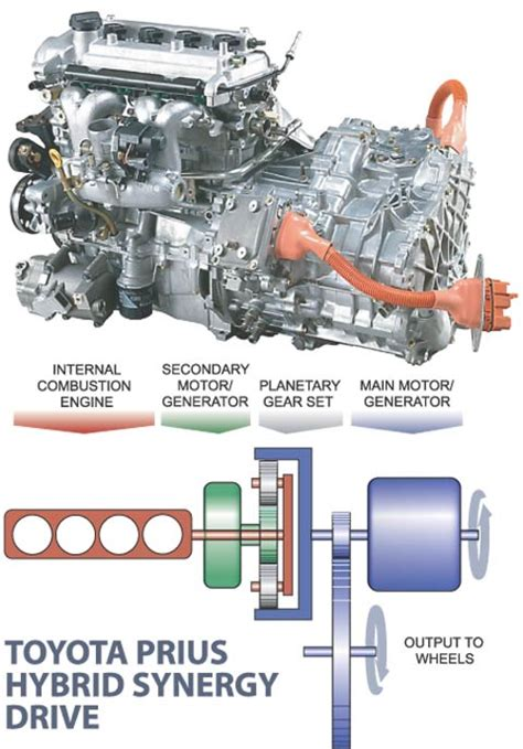 how make cars 2003 toyota prius engine control 2004 car of the year winner 2004 toyota prius motor trend