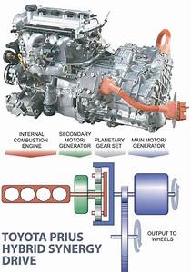 112 04 Coty Z 2004 Toyota Prius Sedan Engine Diagram Photo 5