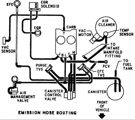 Chevrolet Monte Carlo Questions   vacuum diagram for 4.4