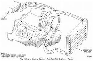 99 Dodge Durango Heater Hose Diagram  99  Free Engine
