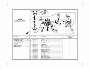 Hero Honda Karizma R Spare Parts Catalogue