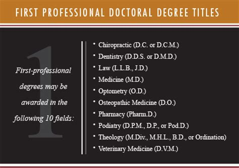 top doctorate degree  reviews  collages