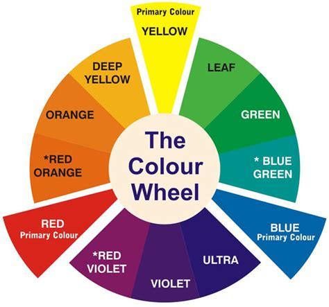 color healing colour healing