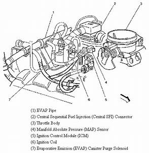 97 s10 fuel injection wiring diagrams 97 free engine With likewise 1997 chevy fuel pump wiring diagram as well 2003 chevy blazer