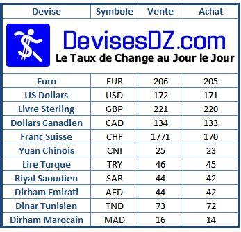 bureau de change dinar algerien devisesdz com le taux de change au jour le jour le taux