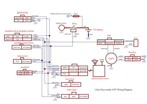 Wiring Diagram Gio 110 Atv by I Am A Time Installing A Remote Start Stop