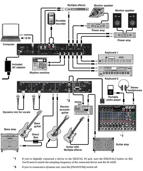 Sound System Diagram For Band by How To Set Up Pa System Diagram How Get Free Image About