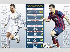 Messi, un 'hat trick' para brillar más que Cristiano