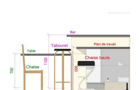 largeur bar cuisine coin repas pour une cuisine équipée dimensions d 39 un coin
