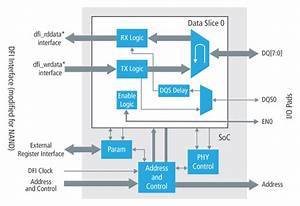 Nand Flash Phy Ip For Soc Designs