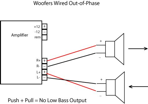 Simple Subwoofer Power Amplifier Wiring Circuit