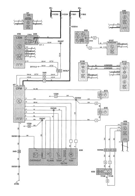 volvo v70 2002 wiring diagrams heater carknowledge