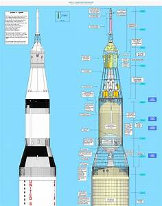 Saturn V - Apollo Exterior & Interior.pdf | Spacecraft in ...