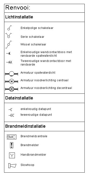 Electrical Family contains wrong symbols(American), need