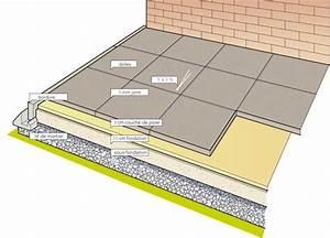 Geotextile Sous Gravier : les conseils pour la pose de dalles ou pav s sur sable ~ Premium-room.com Idées de Décoration