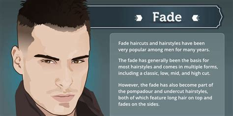 Most Popular Men's Hairstyles For 2016